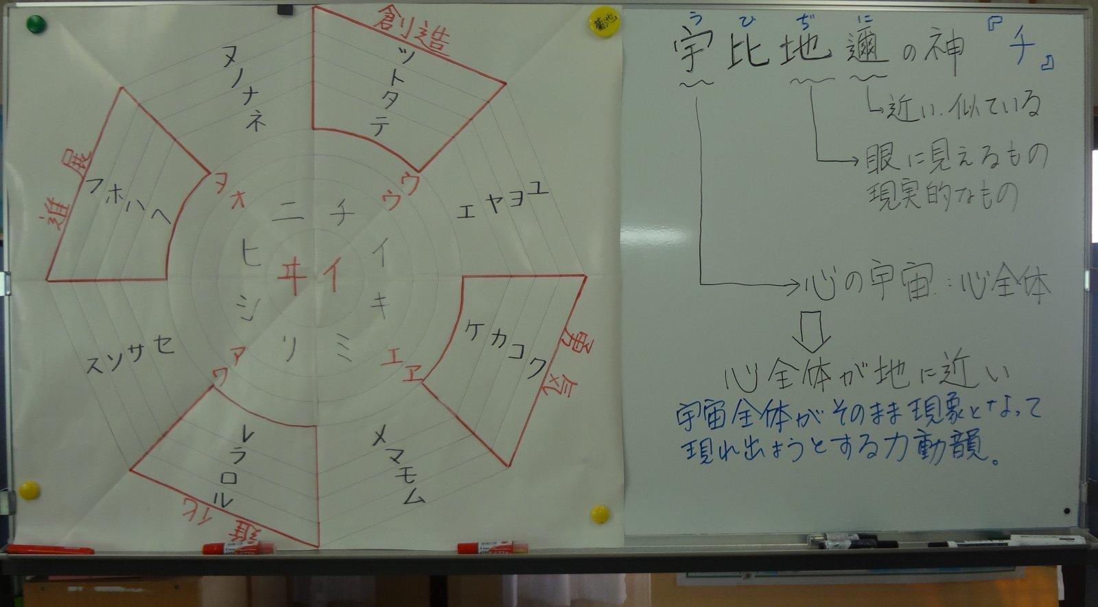 http://www.g-labo.co.jp/document/15th_board.JPG