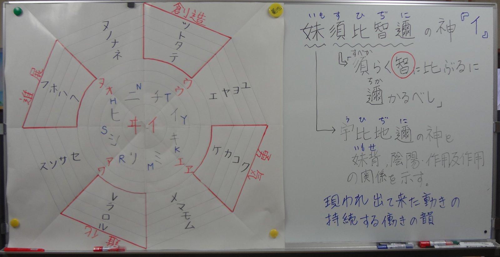 http://www.g-labo.co.jp/document/16th_board.JPG