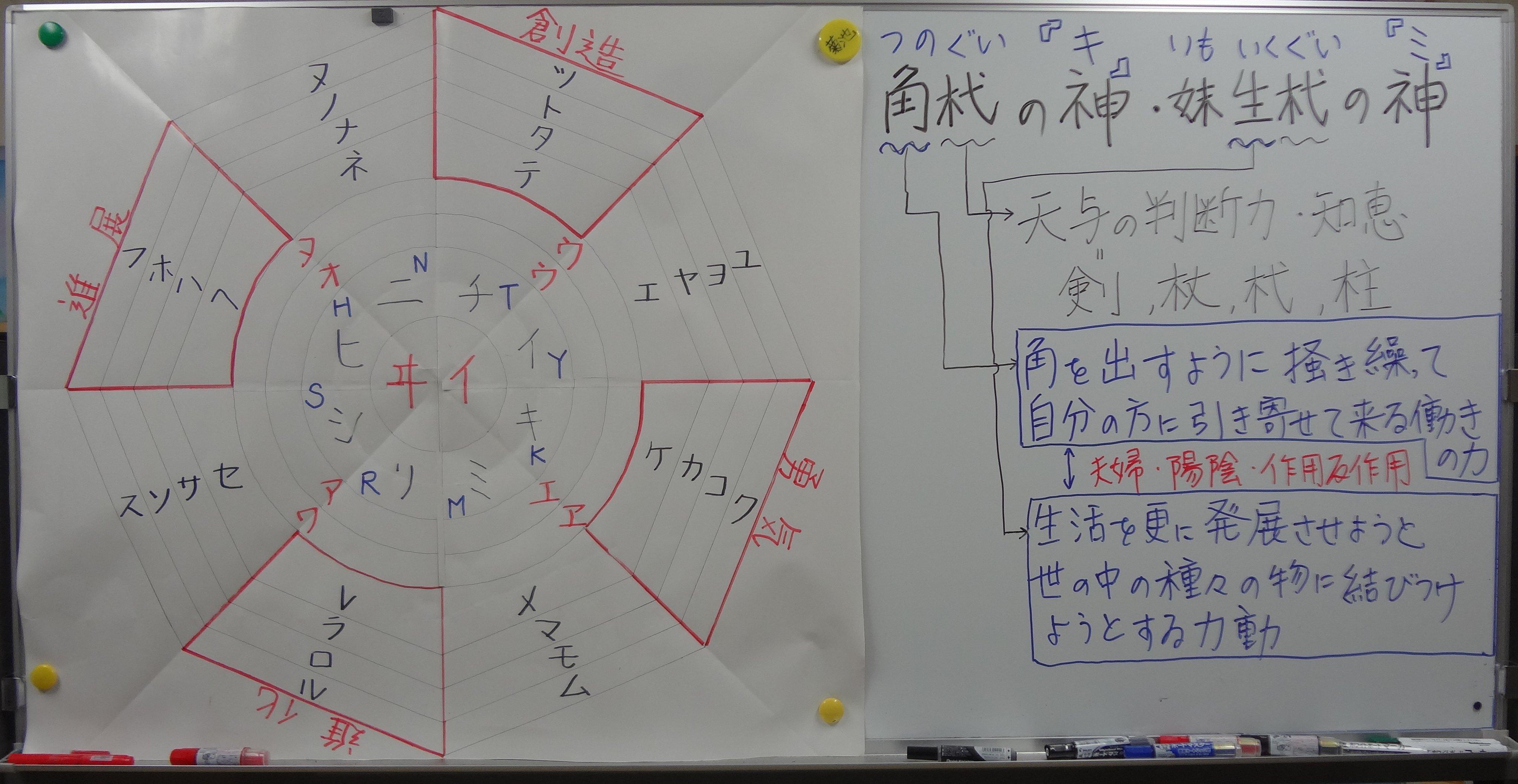 http://www.g-labo.co.jp/document/17th_board.jpg