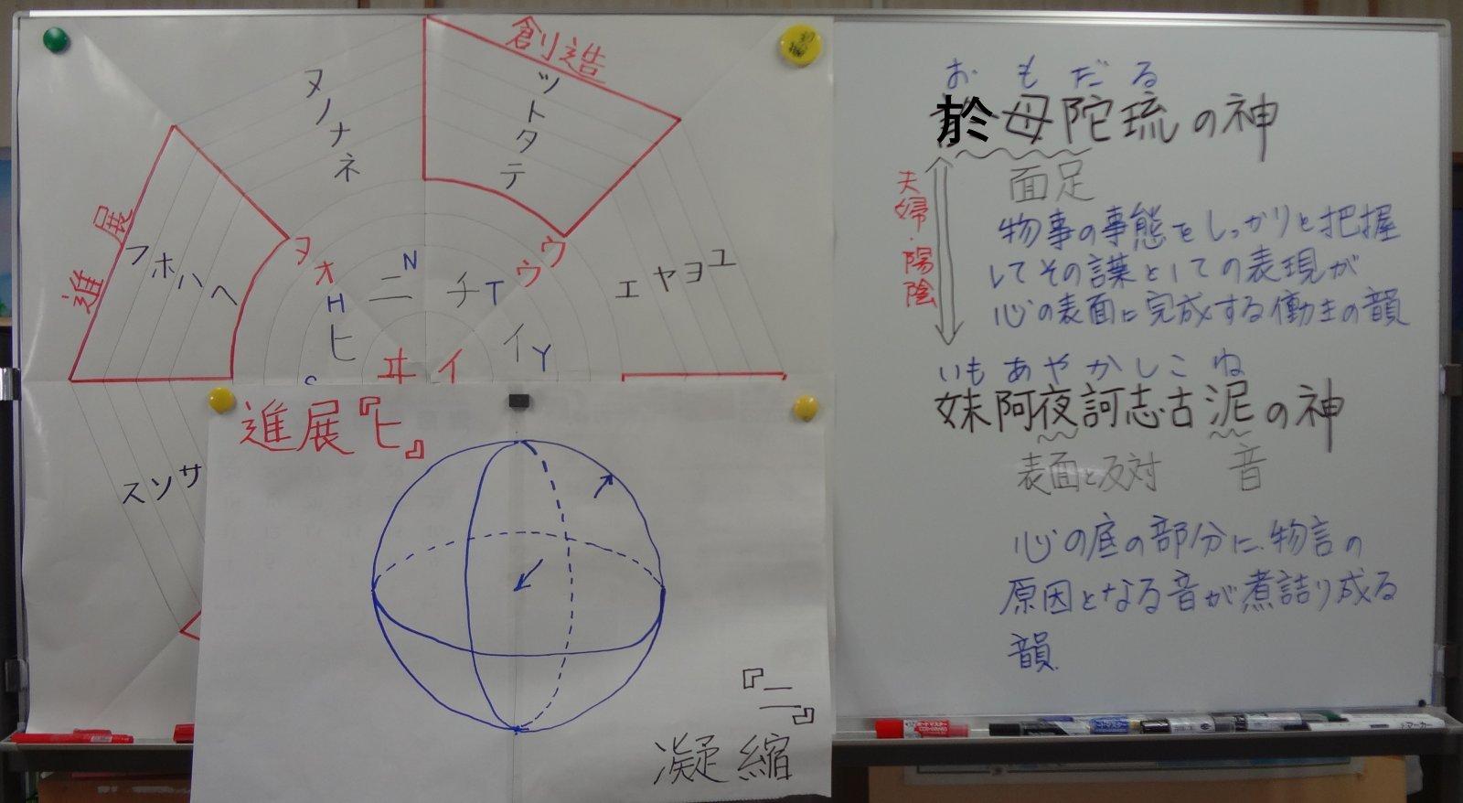 http://www.g-labo.co.jp/document/19th_board.JPG