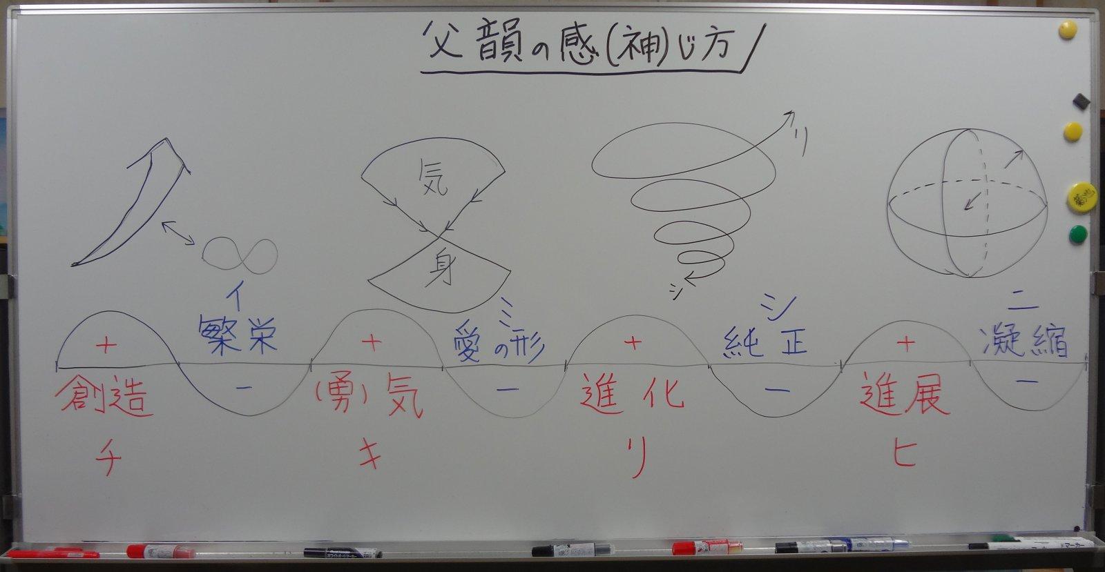 http://www.g-labo.co.jp/document/20th_board.JPG