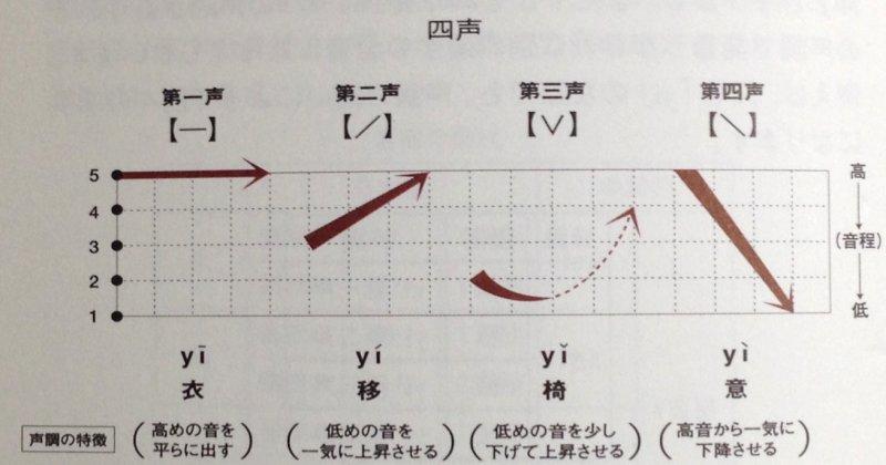 http://www.g-labo.co.jp/document/shisei.JPG