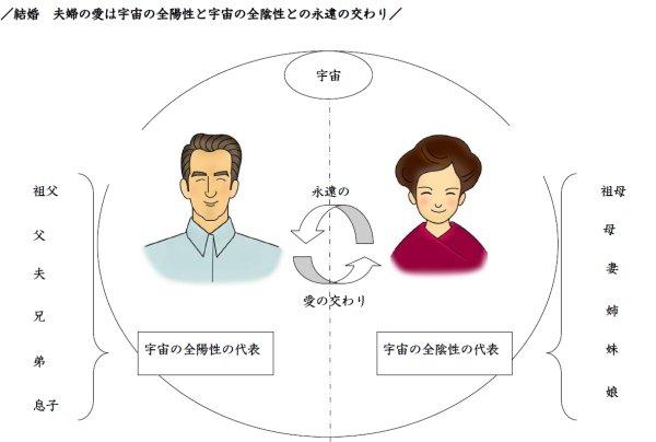 http://www.g-labo.co.jp/image/fufuai.jpg