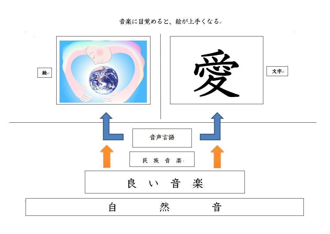 http://www.g-labo.co.jp/image/image_sound.jpg