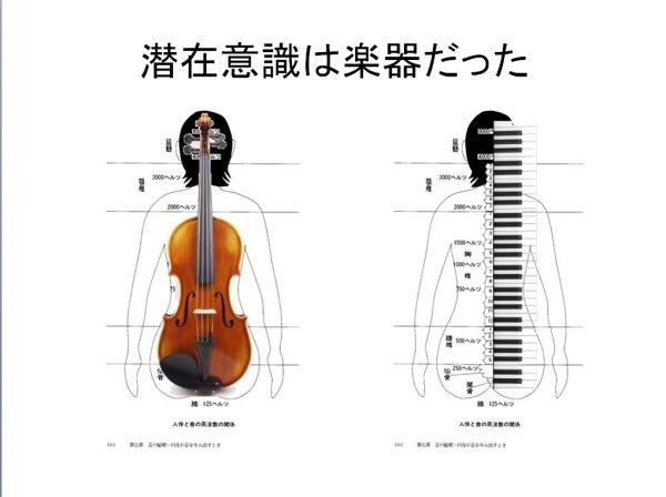 http://www.g-labo.co.jp/image/slide30_ishiki_gakki.jpg