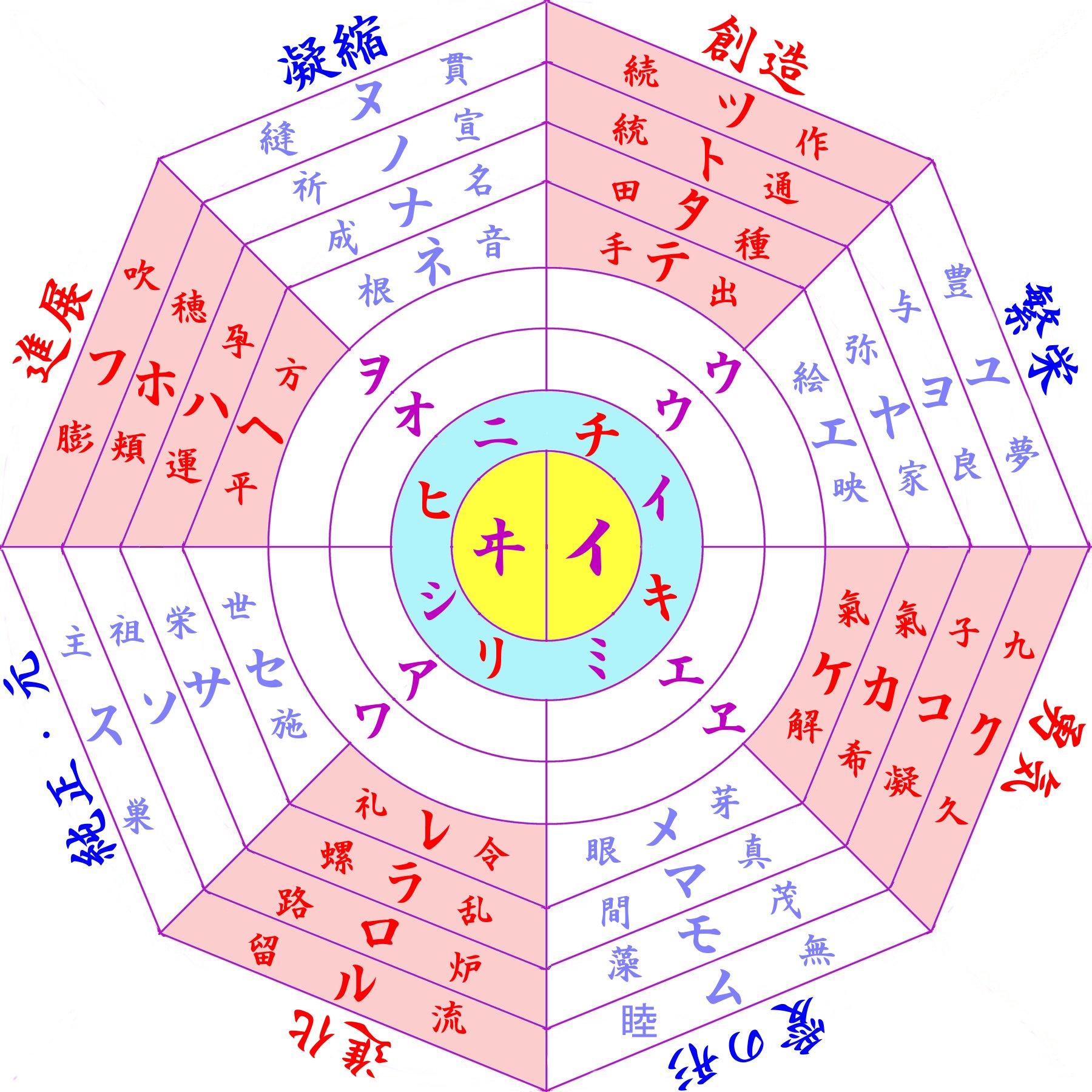 http://www.g-labo.co.jp/image/yata_kagami.jpg